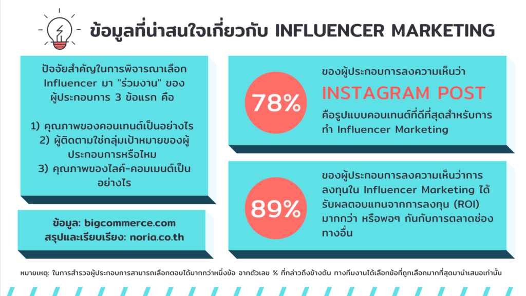 influencer-marketing-ดีไหม