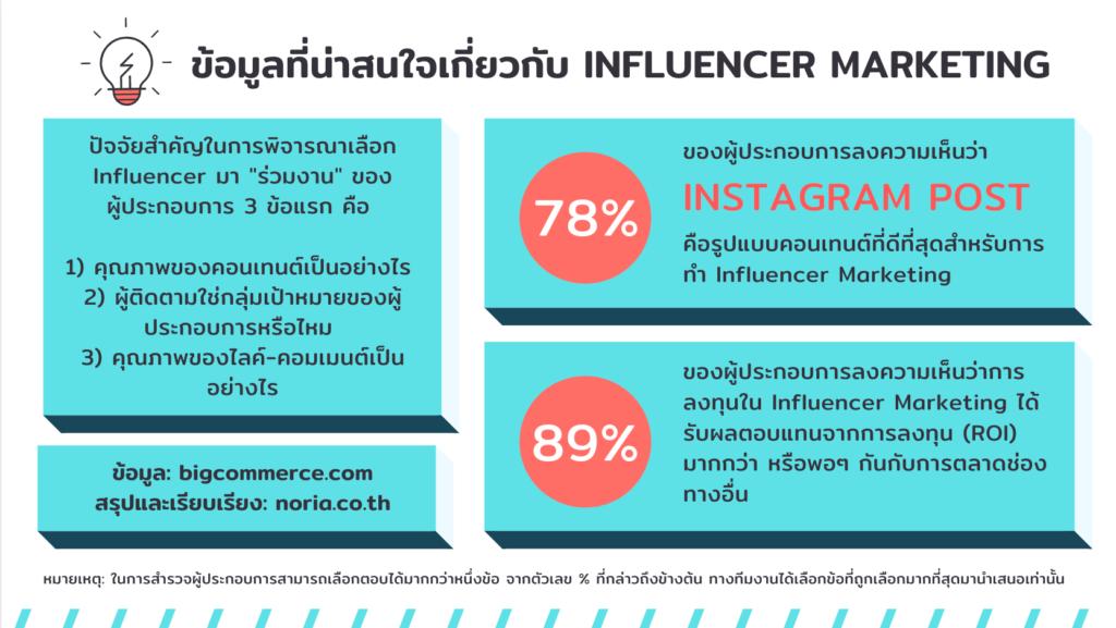 influencer-marketing-ดีไหม