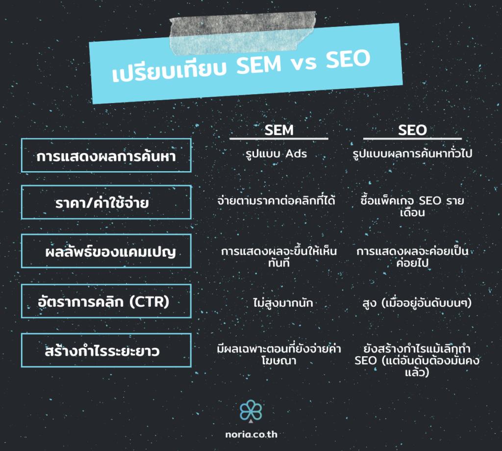 sem-vs-seo-1